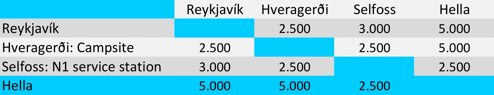 Price Table Hella