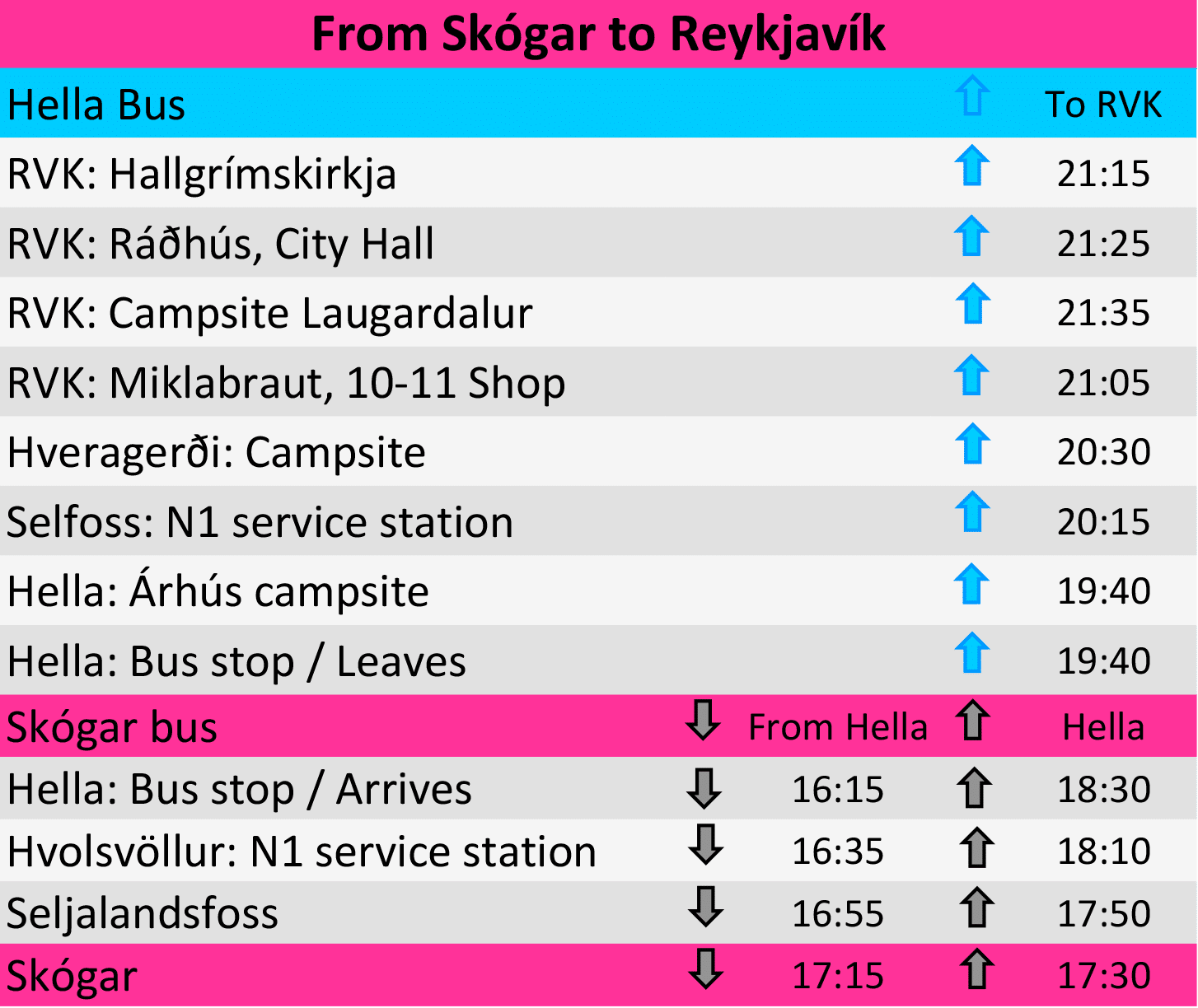 Timetable ThuleTravel Hikers bus Skógar
